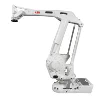 IRB 660-250/3.15