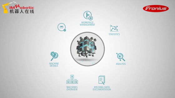 FRONIUS_WeldCube智能化焊接数据管理系统_介绍