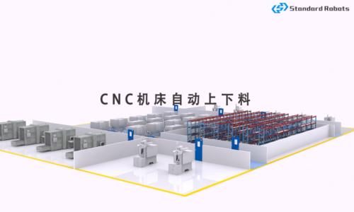 CNC自动上下料介绍_斯坦德机器人