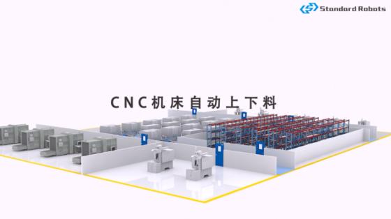 CNC自動上下料介紹_斯坦德機器人