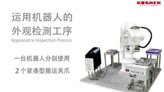 运用机器人的外观检测工序