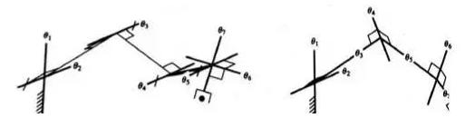 7自由度操作机械手臂位形
